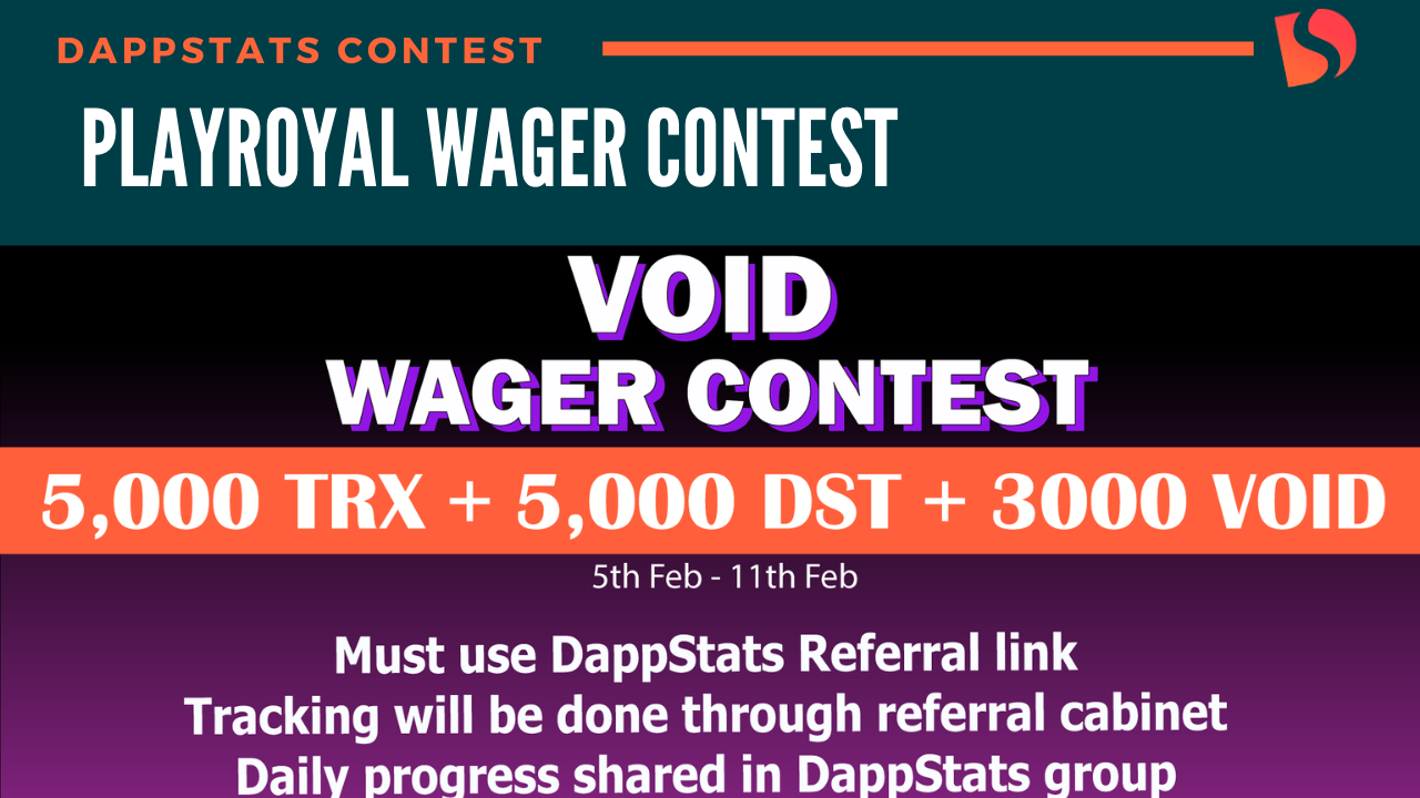 DappStats x PlayRoyal Wager Contest!