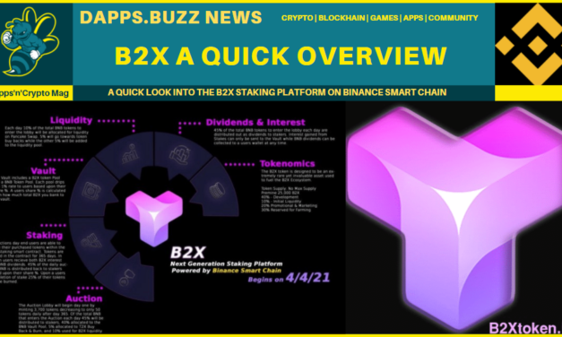 A Quick Look into B2X Staking Dapp on BSC